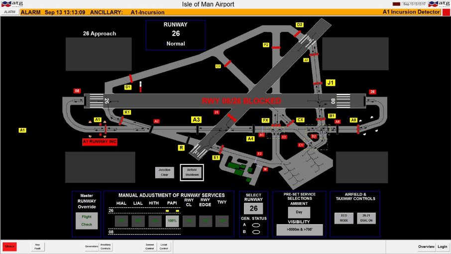 Runway_Incursion_IOM